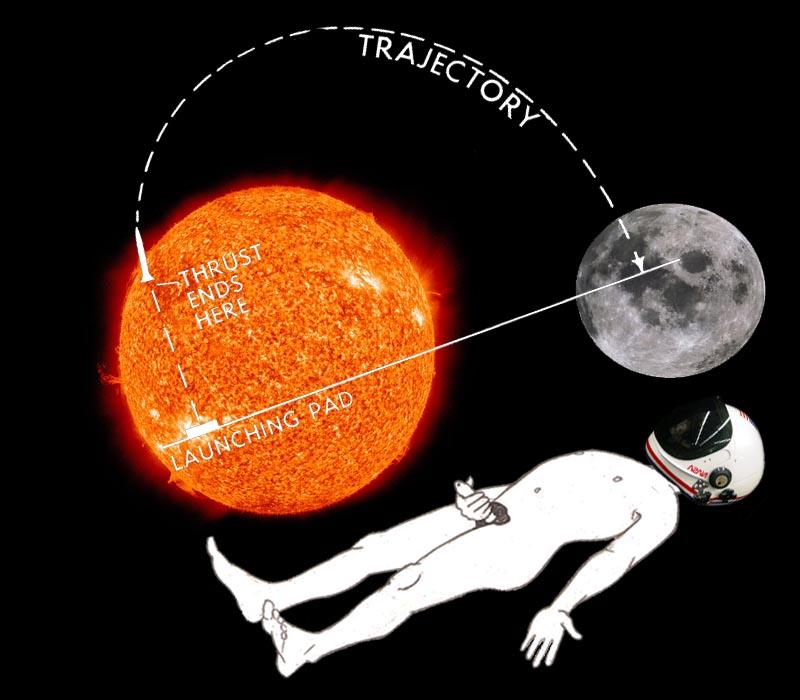 04_moon and sun
